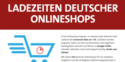 Infografik: Lange Ladezeit als Umsatzkiller im Onlineshop