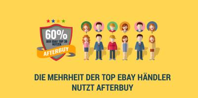 Die Mehrheit der Top eBay Händler nutzt die Software von Afterbuy