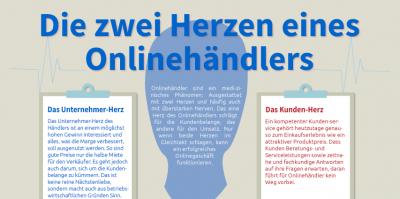 Infografik: Der Onlinehändler – ein medizinisches Phänomen