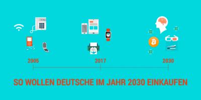 Das Kaufverhalten der Deutschen im Jahr 2030