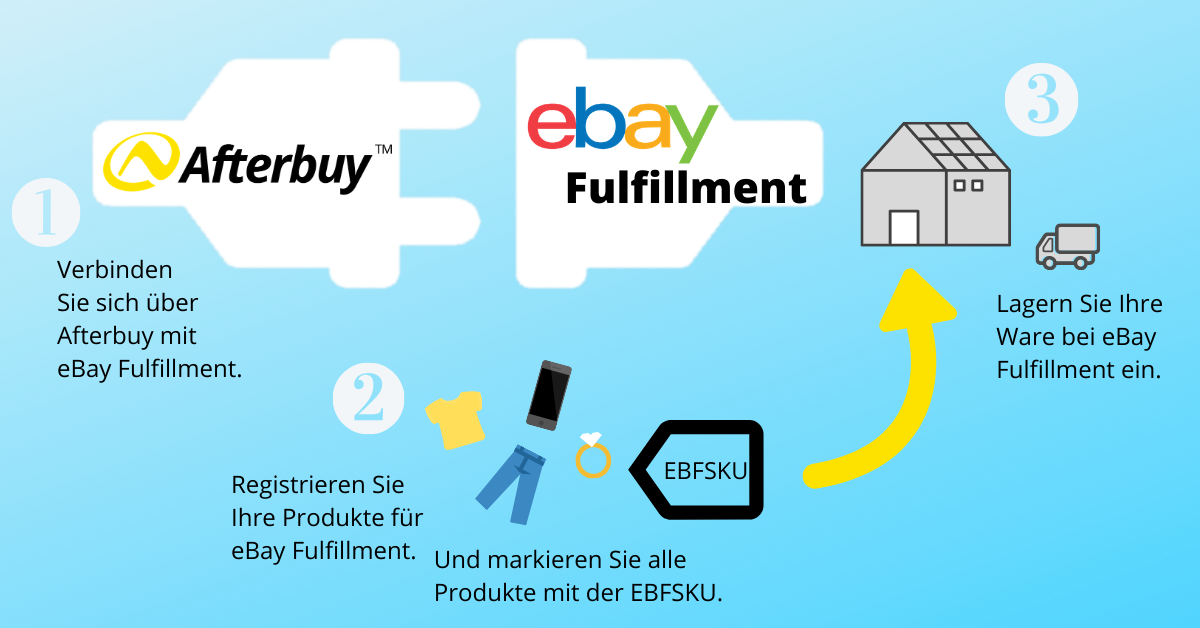 Fulfillment by eBay