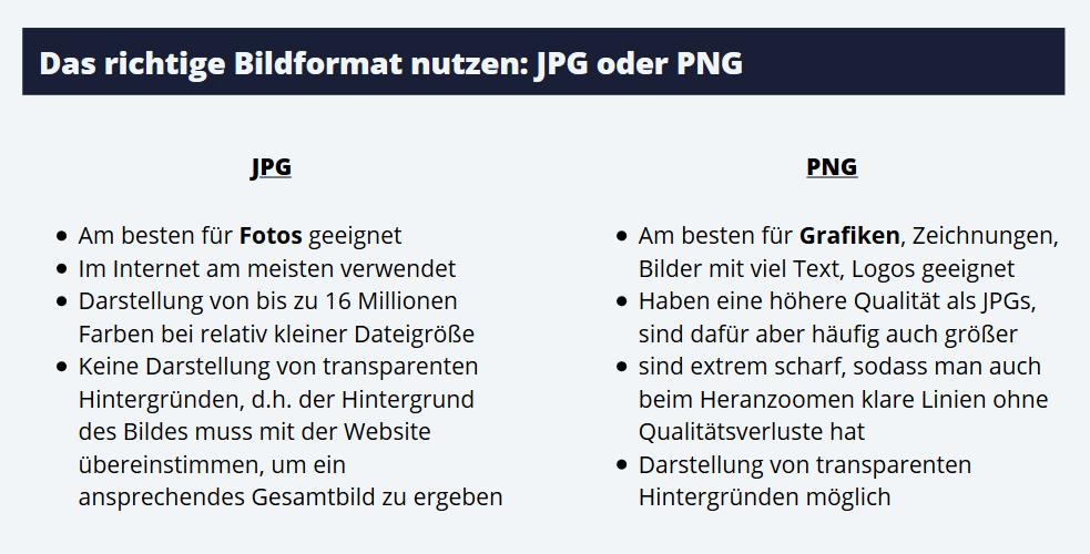 Bildformat PNG und JPG